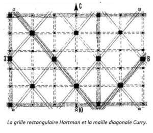 reseau-hartmann-1